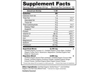 Organifi Gold Ingredient Label